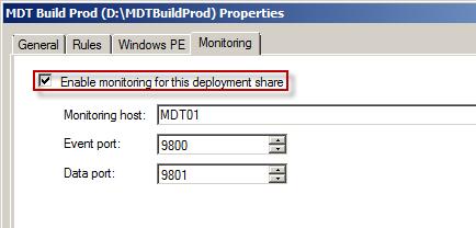 Le monitoring dans MDT 2012 - MSNLoop