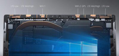 Pilotes et Firmware pour Surface Pro avec LTE